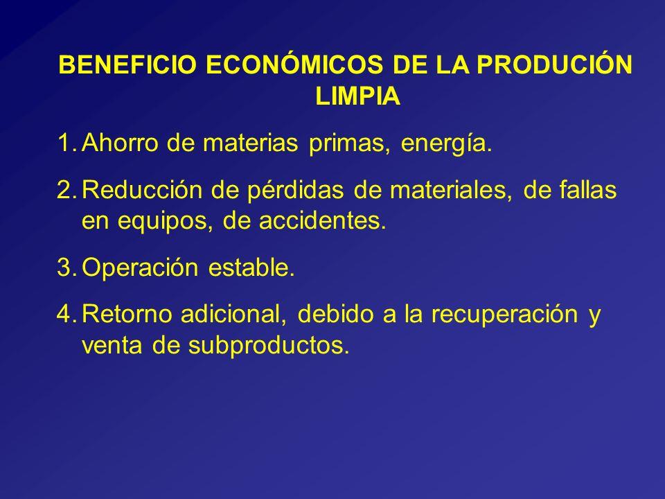 BENEFICIO ECONÓMICOS DE LA PRODUCIÓN LIMPIA 1.Ahorro de materias primas, energía.