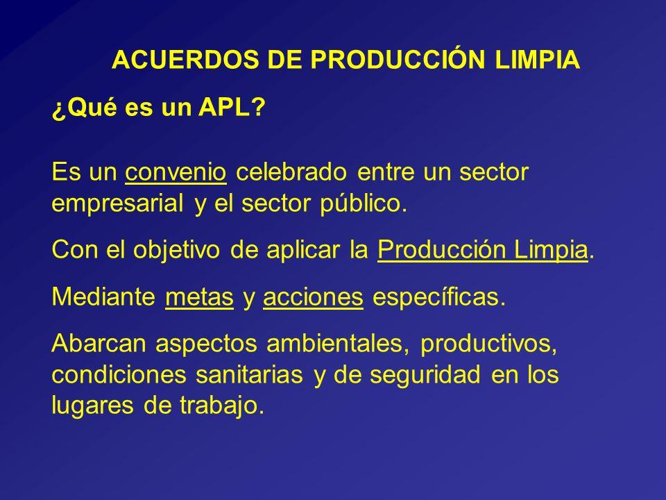 ACUERDOS DE PRODUCCIÓN LIMPIA ¿Qué es un APL.