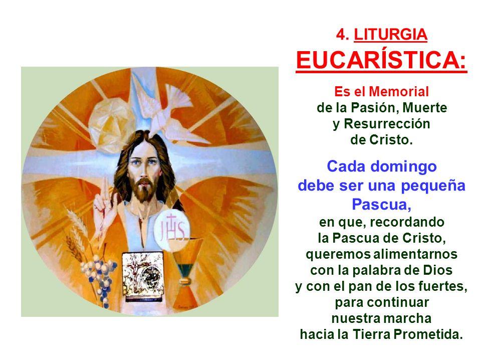 e) El Evangelio relata a Cristo apareciendo RESUCITADO a los suyos.