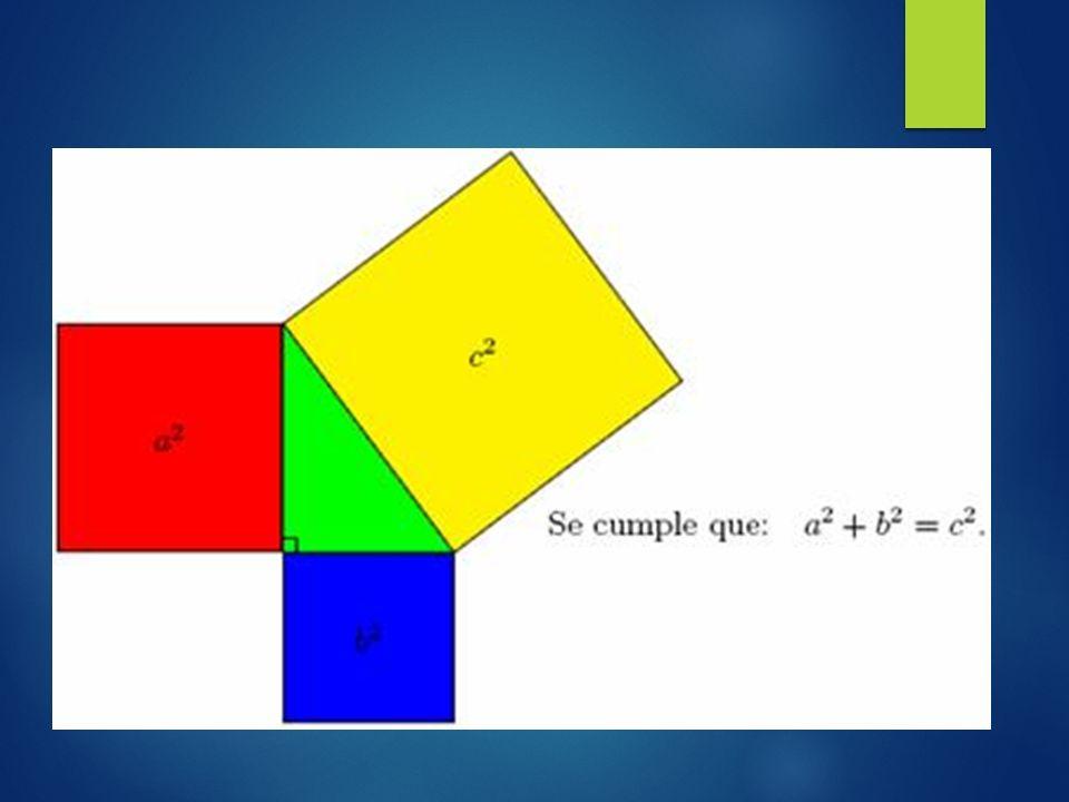 En un triángulo rectángulo, el cuadrado de la hipotenusa es igual a la suma de los otros dos cuadrado de los catetos.