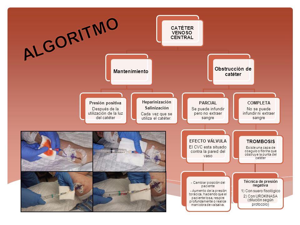 CATÉTER VENOSO CENTRAL Mantenimiento Presión positiva Después de la utilización de la luz del catéter Heparinización Salinización Cada vez que se util