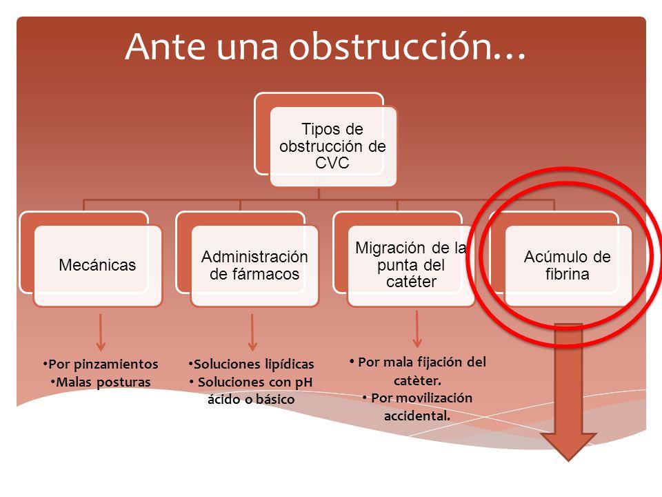 Tipos de obstrucción de CVC Mecánicas Administración de fármacos Migración de la punta del catéter Acúmulo de fibrina Ante una obstrucción… Por pinzam