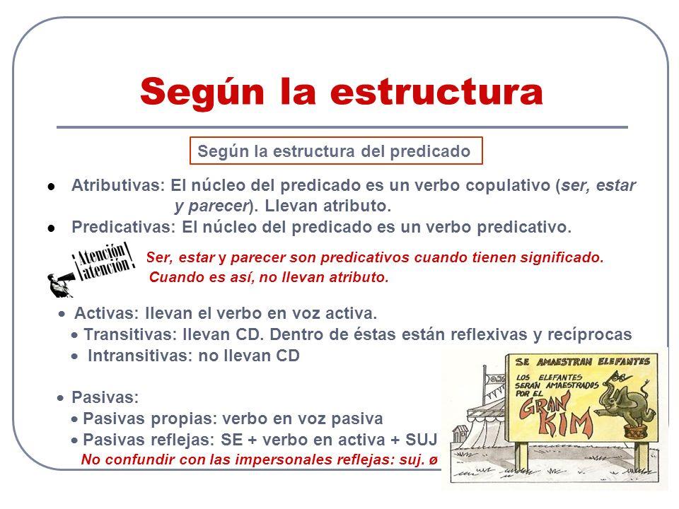 Según la estructura Atributivas: El núcleo del predicado es un verbo copulativo (ser, estar y parecer).