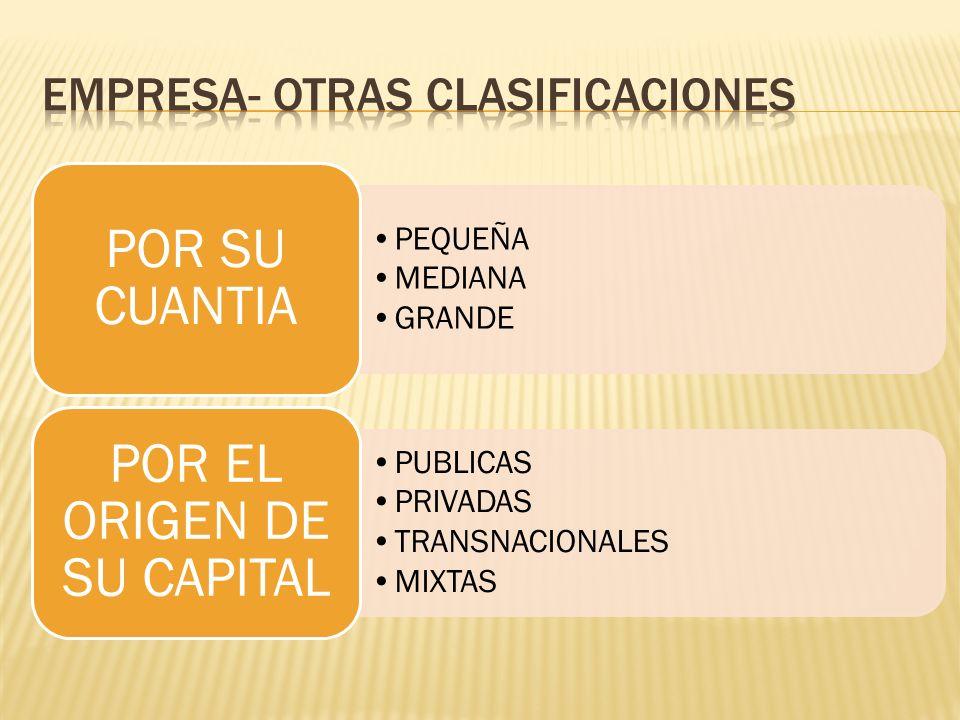PEQUEÑA MEDIANA GRANDE POR SU CUANTIA PUBLICAS PRIVADAS TRANSNACIONALES MIXTAS POR EL ORIGEN DE SU CAPITAL