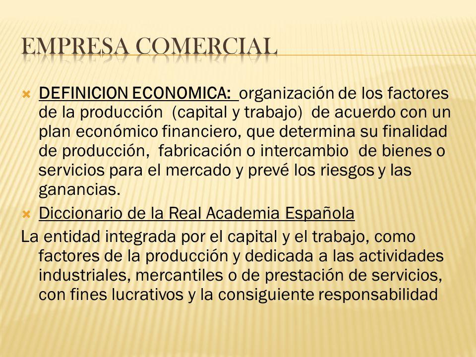  DEFINICION ECONOMICA: organización de los factores de la producción (capital y trabajo) de acuerdo con un plan económico financiero, que determina su finalidad de producción, fabricación o intercambio de bienes o servicios para el mercado y prevé los riesgos y las ganancias.