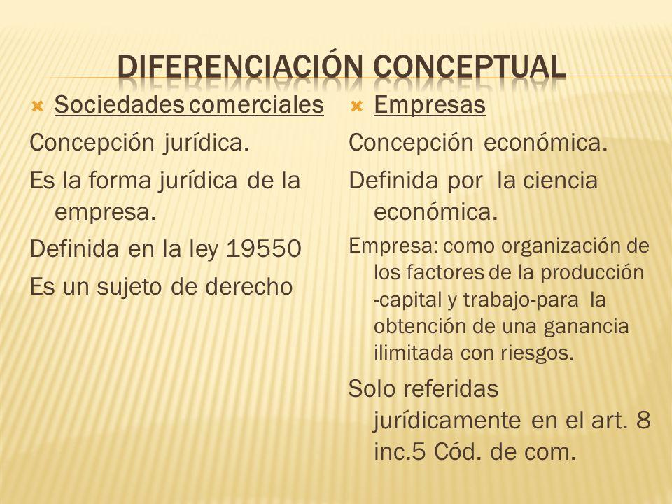  Sociedades comerciales Concepción jurídica. Es la forma jurídica de la empresa.