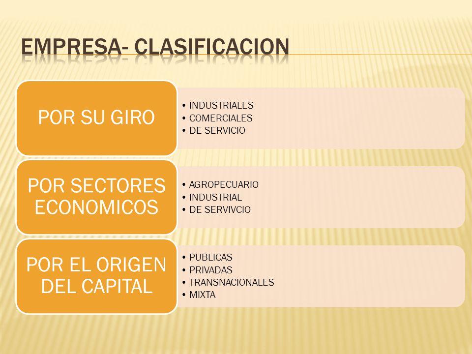 INDUSTRIALES COMERCIALES DE SERVICIO POR SU GIRO AGROPECUARIO INDUSTRIAL DE SERVIVCIO POR SECTORES ECONOMICOS PUBLICAS PRIVADAS TRANSNACIONALES MIXTA POR EL ORIGEN DEL CAPITAL