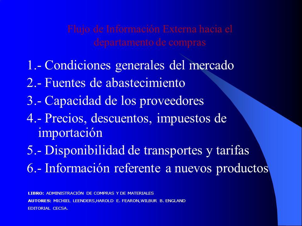 1.- Condiciones generales del mercado 2.- Fuentes de abastecimiento 3.- Capacidad de los proveedores 4.- Precios, descuentos, impuestos de importación 5.- Disponibilidad de transportes y tarifas 6.- Información referente a nuevos productos Flujo de Información Externa hacia el departamento de compras LIBRO: ADMINISTRACIÓN DE COMPRAS Y DE MATERIALES AUTORES: MICHIEL LEENDERS,HAROLD E.