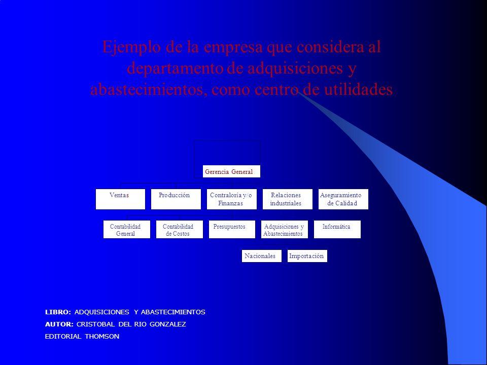 Ejemplo de la empresa que considera al departamento de adquisiciones y abastecimientos, como centro de utilidades LIBRO: ADQUISICIONES Y ABASTECIMIENTOS AUTOR: CRISTOBAL DEL RIO GONZALEZ EDITORIAL THOMSON VentasProducción Contabilidad General Contabilidad de Costos Presupuestos NacionalesImportación Adquisiciones y Abastecimientos Informática Contraloría y/o Finanzas Relaciones industriales Aseguramiento de Calidad Gerencia General