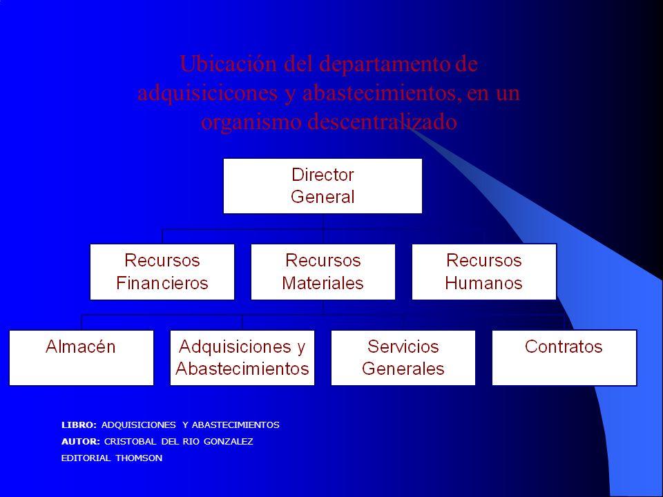 Ubicación del departamento de adquisicicones y abastecimientos, en un organismo descentralizado LIBRO: ADQUISICIONES Y ABASTECIMIENTOS AUTOR: CRISTOBAL DEL RIO GONZALEZ EDITORIAL THOMSON
