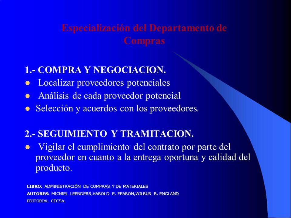 1.- COMPRA Y NEGOCIACION.