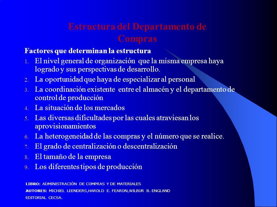 Estructura del Departamento de Compras Factores que determinan la estructura 1.