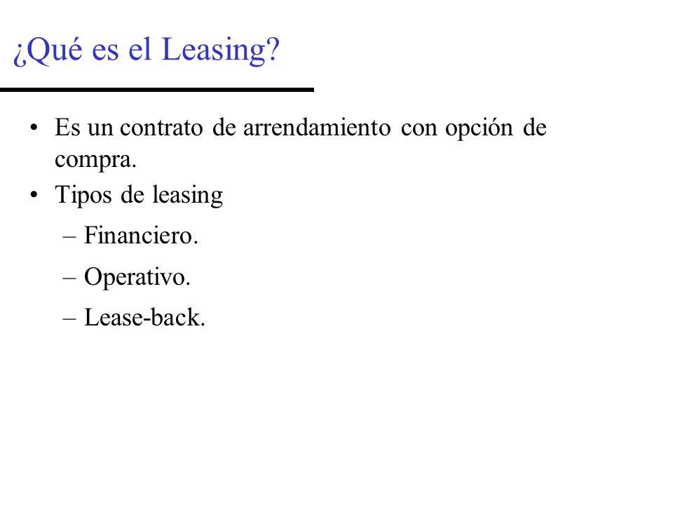 ¿Qué es el Leasing. Es un contrato de arrendamiento con opción de compra.