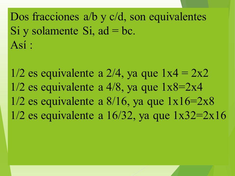 Definición de fracciones Equivalentes. Ptof.Chávez
