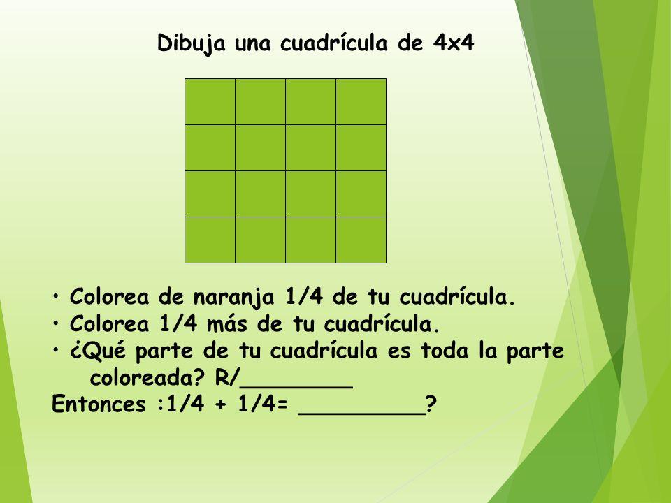 Suma de Fracciones Metodología para la enseñanza de los números fraccionarios HOMOGENEAS