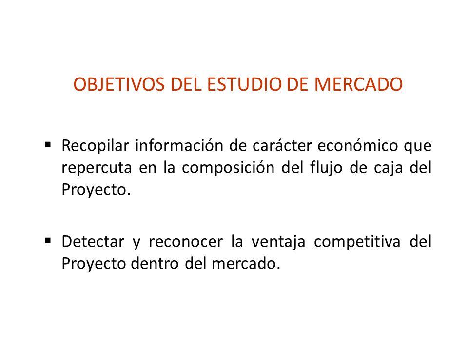 OBJETIVOS DEL ESTUDIO DE MERCADO  Recopilar información de carácter económico que repercuta en la composición del flujo de caja del Proyecto.