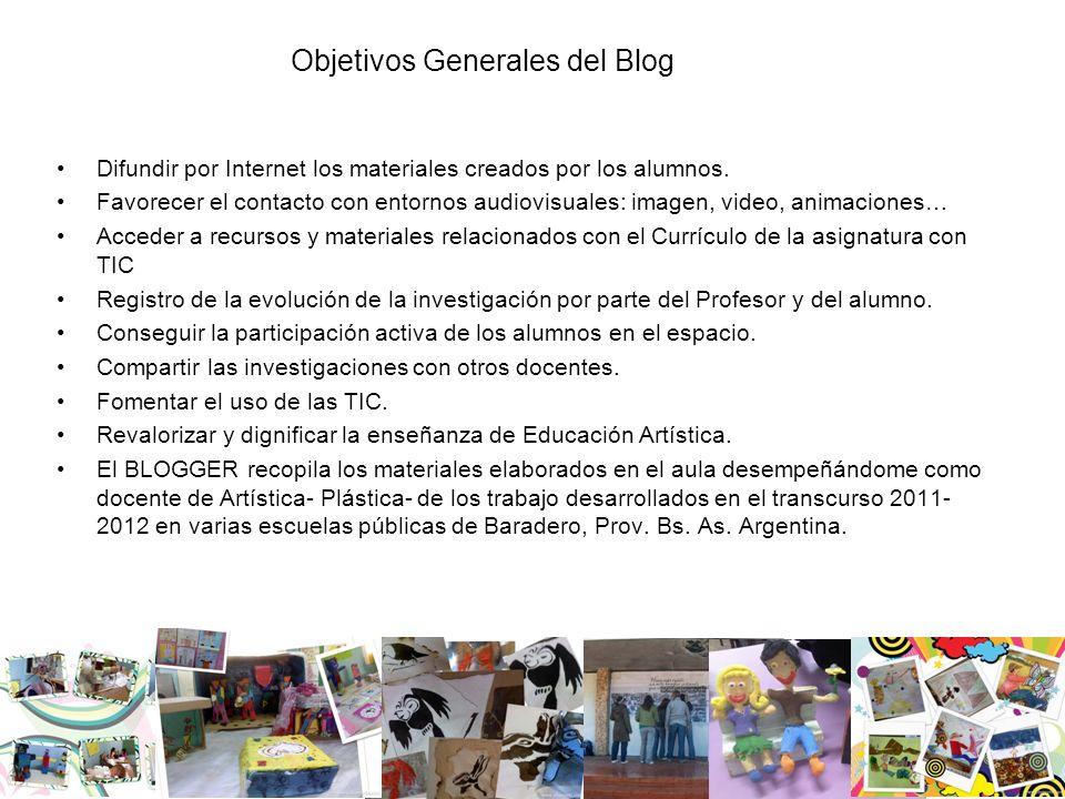 Materiales realizados por los alumnos Material realizado por el docente.