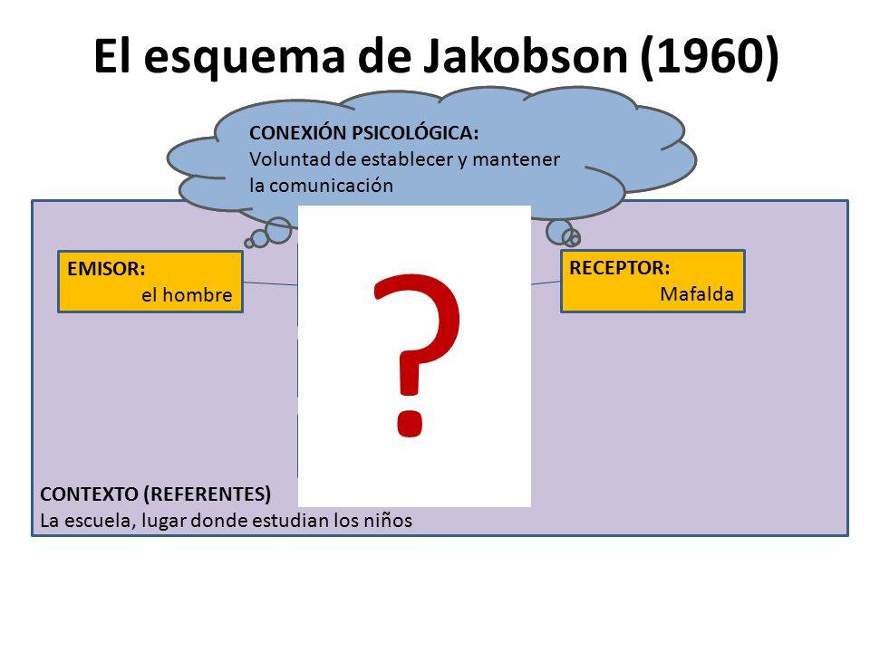 El esquema de Jakobson (1960) EMISOR: el hombre CÓDIGO: la lengua española CANAL: el aire MENSAJE: ¿Vas a la escuela? RECEPTOR: Mafalda CONTEXTO (REFERENTES) La escuela, lugar donde estudian los niños CONEXIÓN PSICOLÓGICA Voluntad de establecer y mantener la comunicación CONEXIÓN PSICOLÓGICA: Voluntad de establecer y mantener la comunicación ?