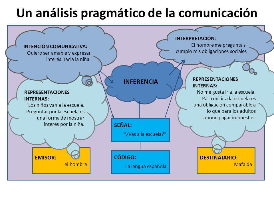 Un análisis pragmático de la comunicación EMISOR: el hombre DESTINATARIO: Mafalda CÓDIGO: La lengua española REPRESENTACIONES INTERNAS: Los niños van a la escuela.