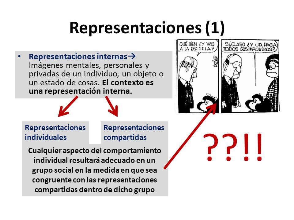 Representaciones (1) Representaciones internas  Imágenes mentales, personales y privadas de un individuo, un objeto o un estado de cosas.