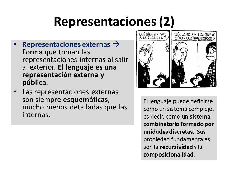 Representaciones (2) Representaciones externas  Forma que toman las representaciones internas al salir al exterior.