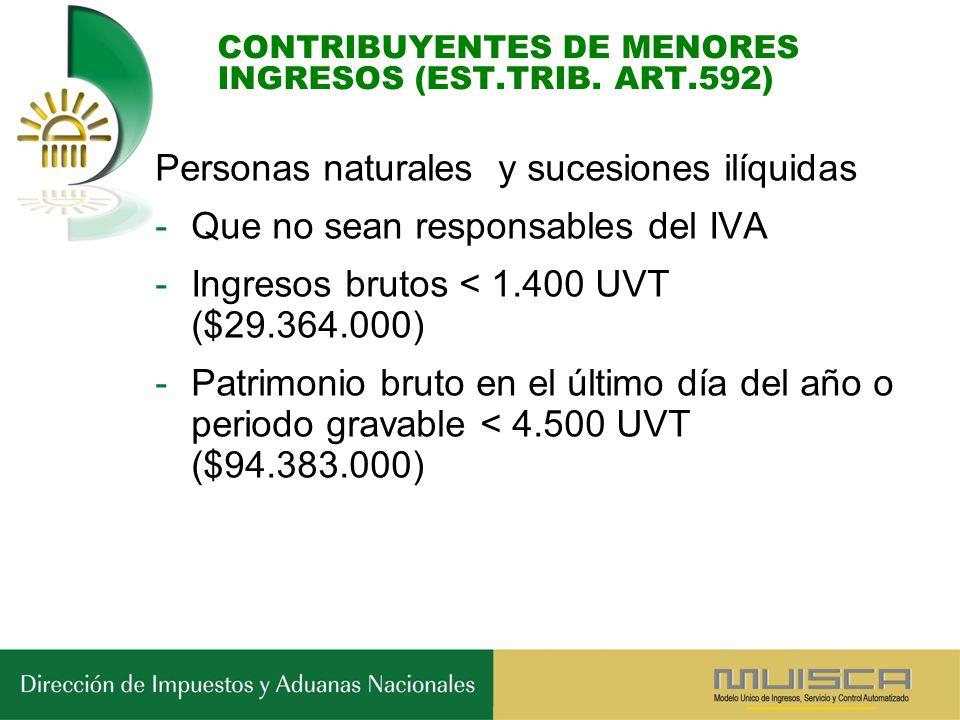 CONTRIBUYENTES DE MENORES INGRESOS (EST.TRIB.