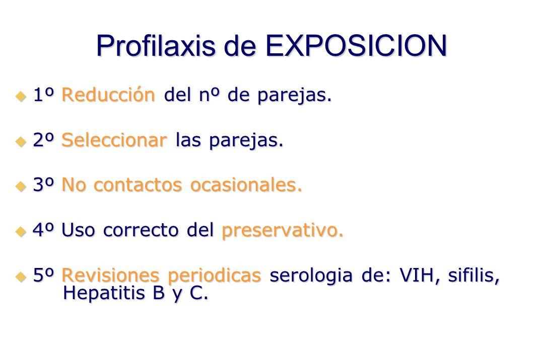 Profilaxis de EXPOSICION  1º Reducción del nº de parejas.