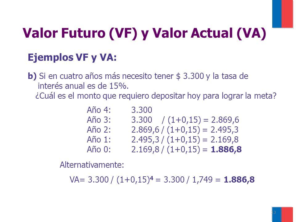13 Ejemplos VF y VA: b) Si en cuatro años más necesito tener $ 3.300 y la tasa de interés anual es de 15%.