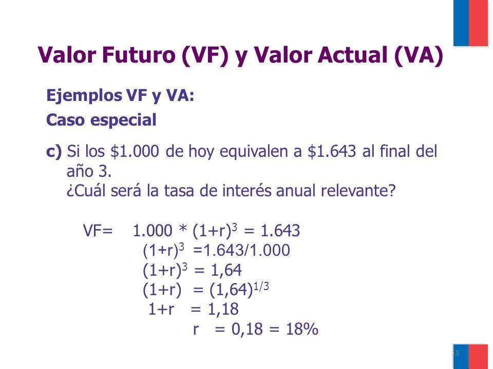 15 Ejemplos VF y VA: Caso especial c) Si los $1.000 de hoy equivalen a $1.643 al final del año 3.
