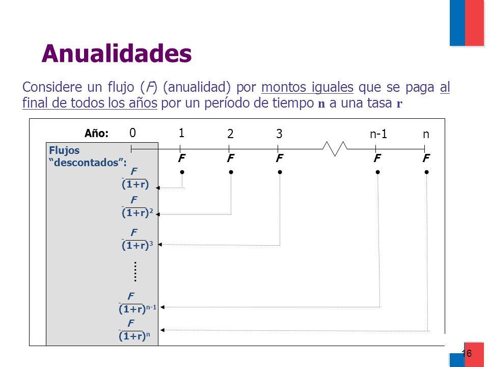 16 Anualidades Considere un flujo (F) (anualidad) por montos iguales que se paga al final de todos los años por un período de tiempo n a una tasa r Flujos descontados : F (1+r) F (1+r) 2 F (1+r) 3 F (1+r) n-1 F (1+r) n 0 1 23n-1n FFFFF Año:......