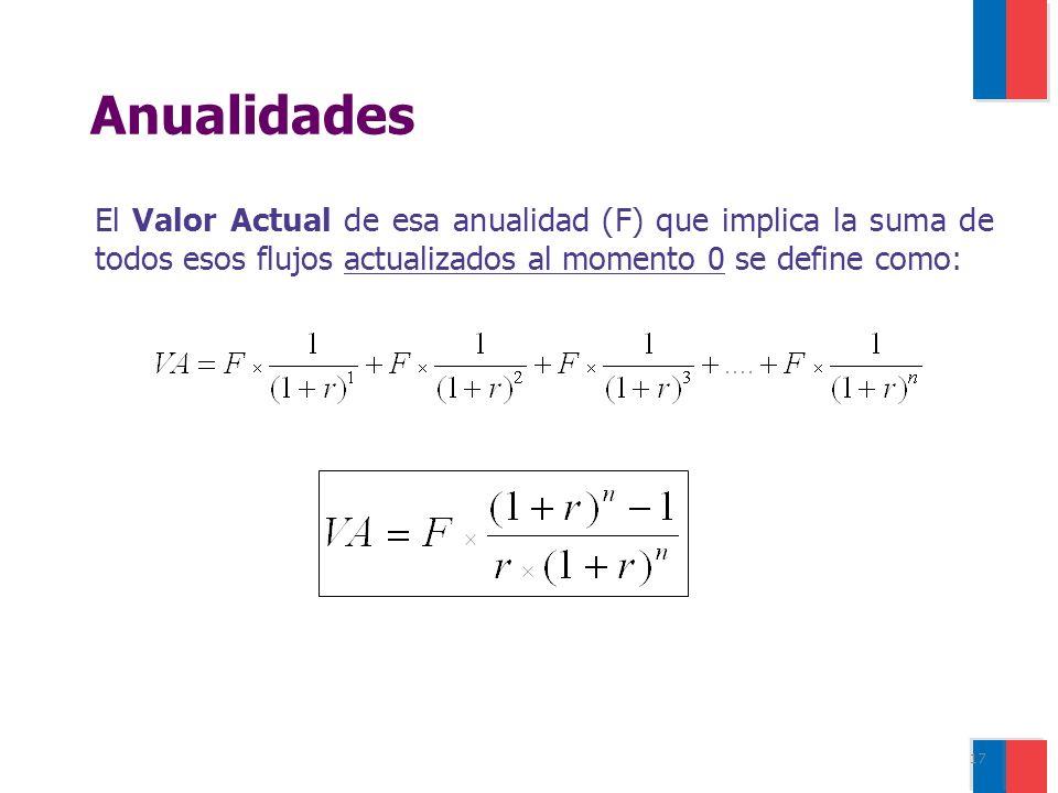17 El Valor Actual de esa anualidad (F) que implica la suma de todos esos flujos actualizados al momento 0 se define como: Anualidades