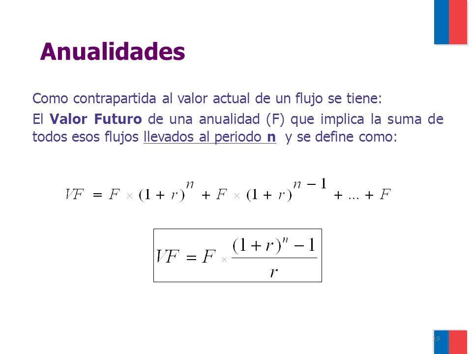 19 Como contrapartida al valor actual de un flujo se tiene: El Valor Futuro de una anualidad (F) que implica la suma de todos esos flujos llevados al periodo n y se define como: Anualidades