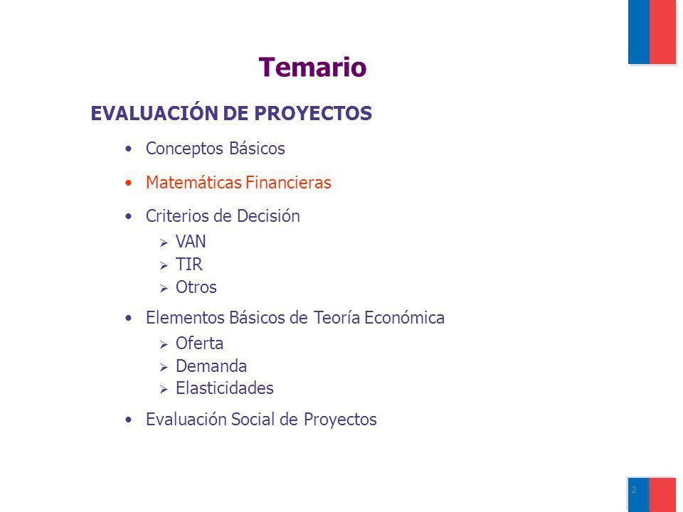 2 EVALUACIÓN DE PROYECTOS Conceptos Básicos Matemáticas Financieras Criterios de Decisión  VAN  TIR  Otros Elementos Básicos de Teoría Económica  Oferta  Demanda  Elasticidades Evaluación Social de Proyectos Temario