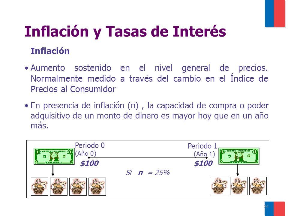 24 Inflación y Tasas de Interés Inflación Aumento sostenido en el nivel general de precios.