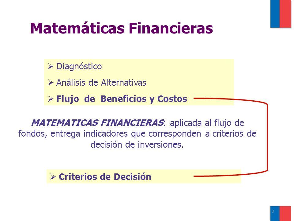 3  Criterios de Decisión  Diagnóstico  Análisis de Alternativas  Flujo de Beneficios y Costos MATEMATICAS FINANCIERAS: aplicada al flujo de fondos, entrega indicadores que corresponden a criterios de decisión de inversiones.