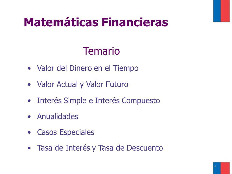4 Valor del Dinero en el Tiempo Valor Actual y Valor Futuro Interés Simple e Interés Compuesto Anualidades Casos Especiales Tasa de Interés y Tasa de Descuento Temario Matemáticas Financieras