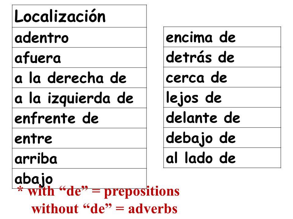 encima de detrás de cerca de lejos de delante de debajo de al lado de Localización adentro afuera a la derecha de a la izquierda de enfrente de entre arriba abajo * with de = prepositions without de = adverbs