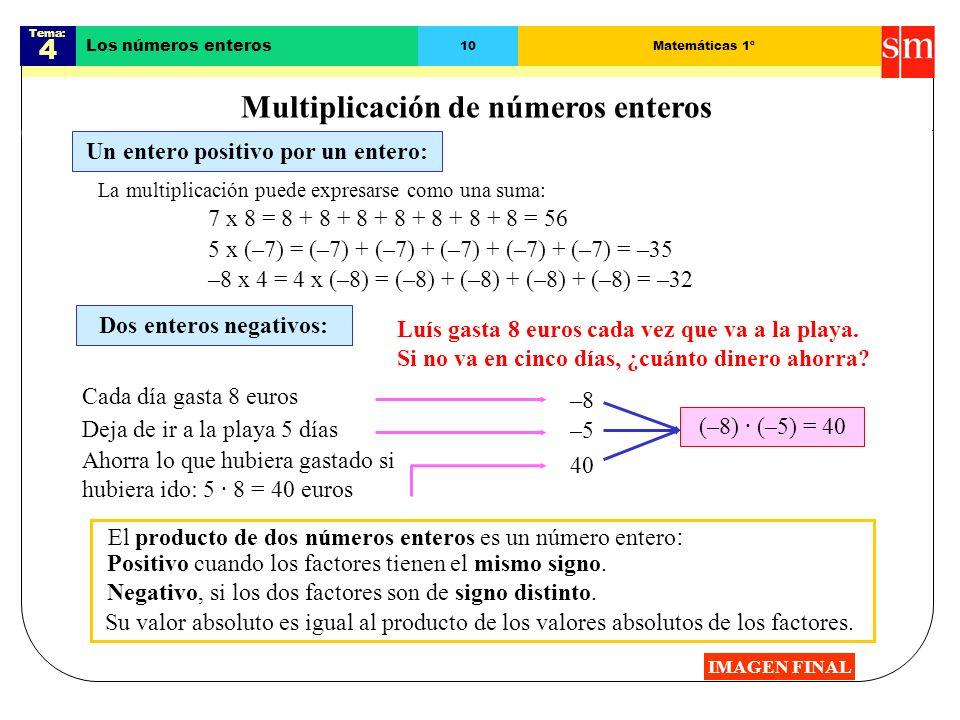 Tema: 4 Los números enteros 9Matemáticas 1º El uso de paréntesis IMAGEN FINAL Cuando un paréntesis tiene delante el signo menos (–) se puede operar de