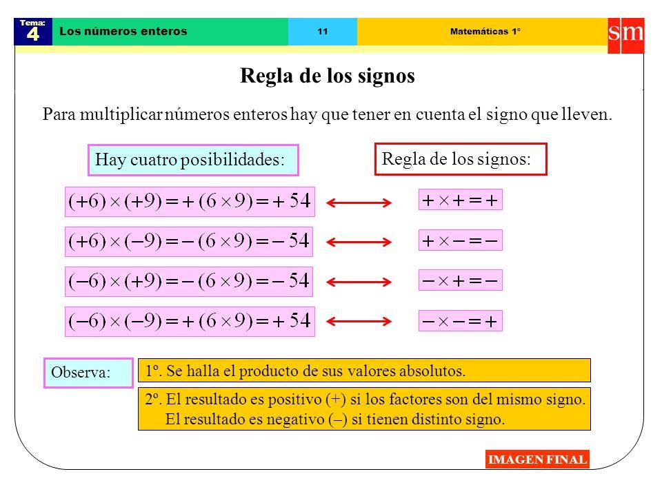 Tema: 4 Los números enteros 10Matemáticas 1º Multiplicación de números enteros IMAGEN FINAL Cada día gasta 8 euros El producto de dos números enteros