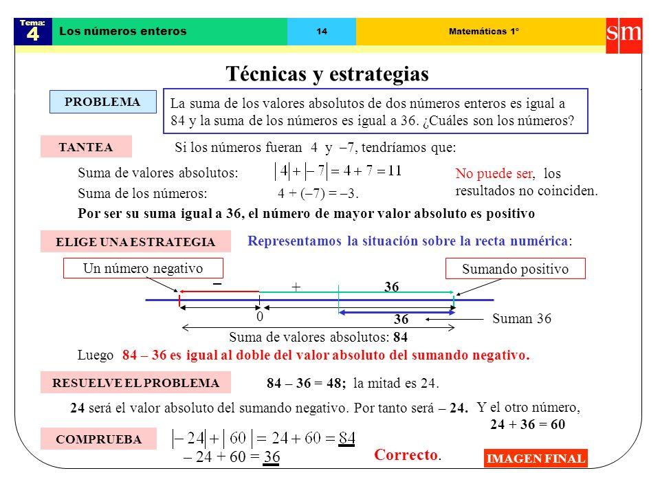Tema: 4 Los números enteros 13Matemáticas 1º División de números enteros IMAGEN FINAL (+21) : (+7) = + (21 : 7) = 3 Pueden darse cuatro casos: Por tan