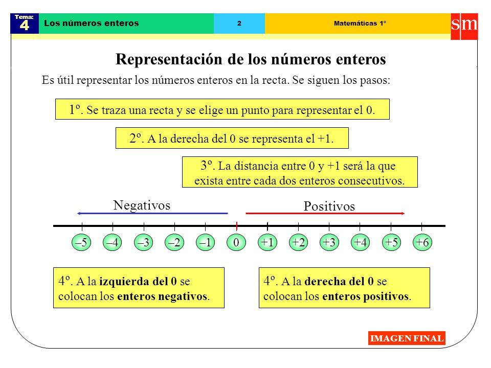 Tema: 4 Los números enteros 1Matemáticas 1º Los números enteros Buena temperatura: + 20 ºC IMAGEN FINAL +20 +10 +7 +8 –7 – 250 0 El submarino navega a