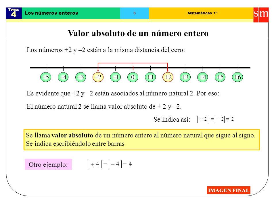 Tema: 4 Los números enteros 2Matemáticas 1º Representación de los números enteros IMAGEN FINAL 1º. Se traza una recta y se elige un punto para represe