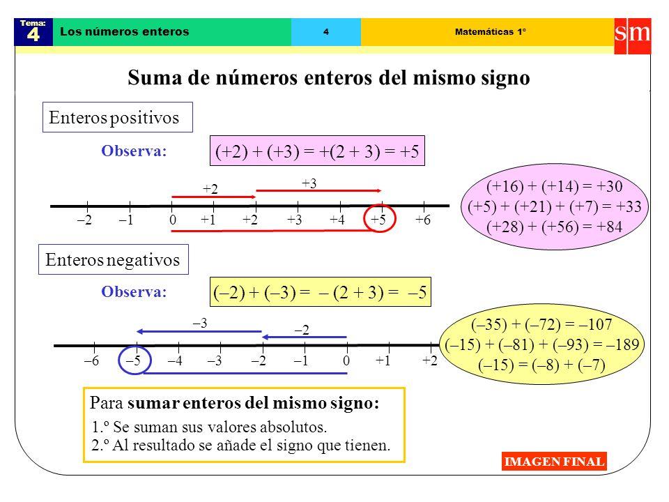Tema: 4 Los números enteros 3Matemáticas 1º Valor absoluto de un número entero IMAGEN FINAL Se llama valor absoluto de un número entero al número natu