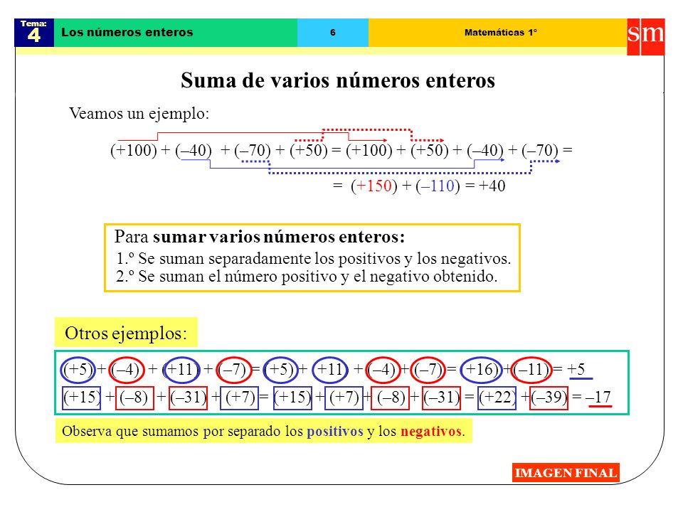 Tema: 4 Los números enteros 5Matemáticas 1º Suma de números enteros de distinto signo IMAGEN FINAL (+12) + (–9) = +3 Para sumar dos números enteros de