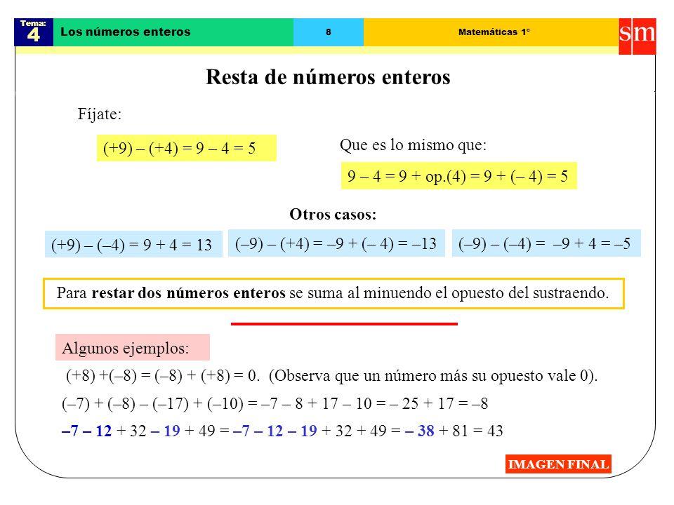 Tema: 4 Los números enteros 7Matemáticas 1º Opuesto de un número entero IMAGEN FINAL 4 y –4 son dos números enteros simétricos respecto de 0. Tiene el