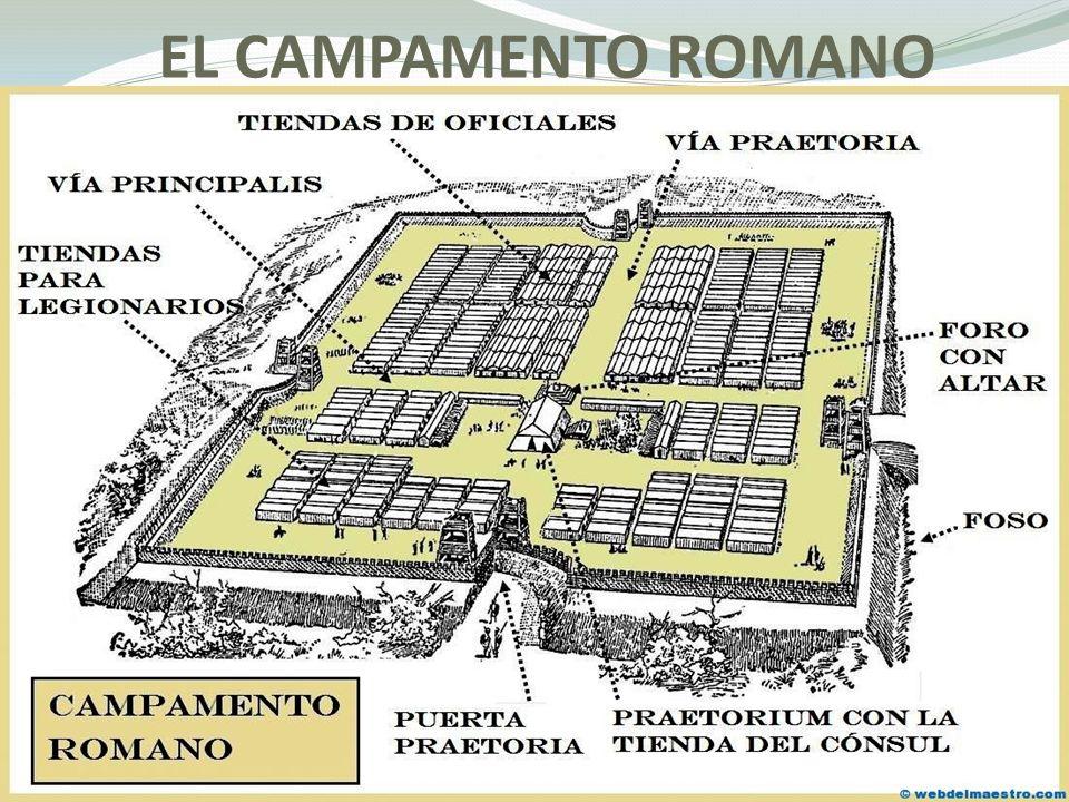 EL CAMPAMENTO ROMANO