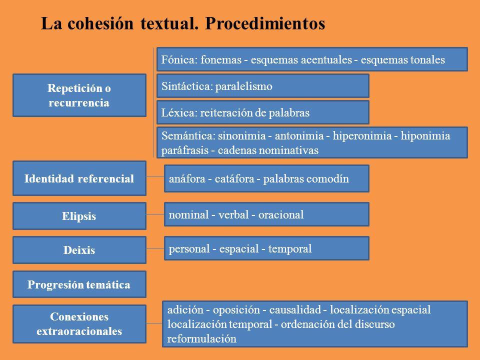 La cohesión textual.