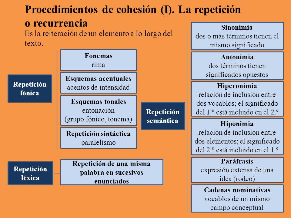 Procedimientos de cohesión (I).