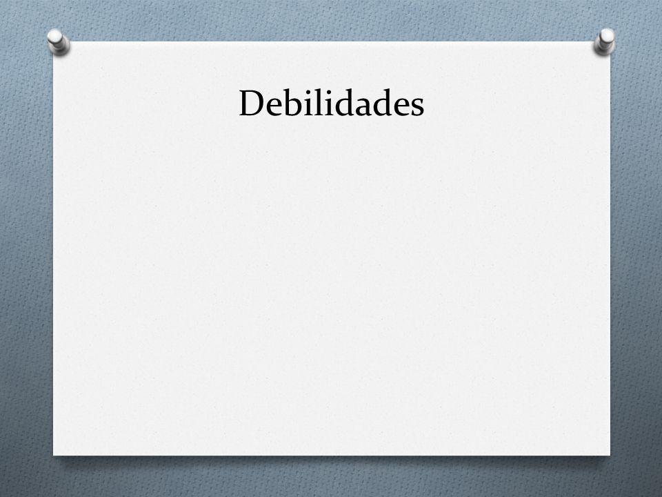 Debilidades