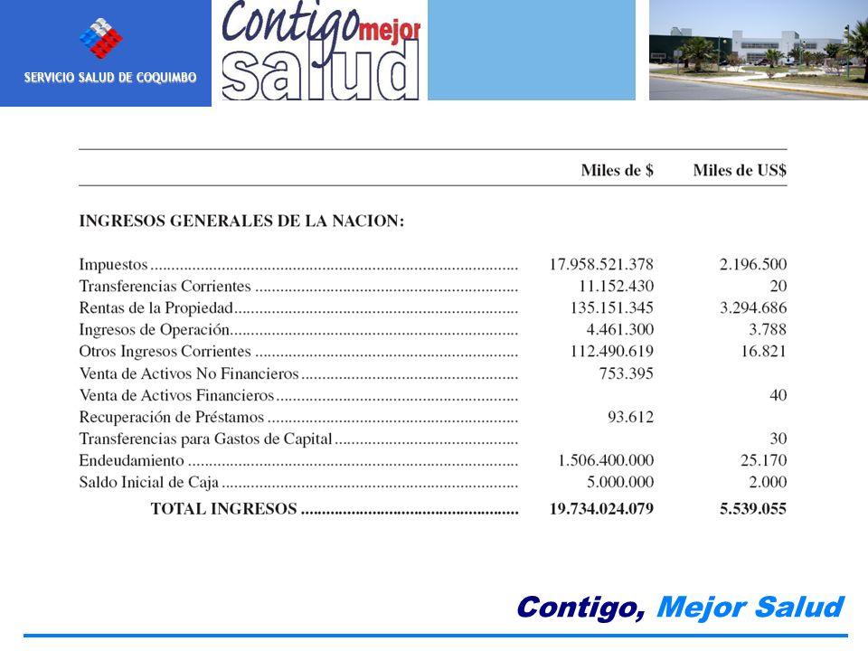 SERVICIO SALUD DE COQUIMBO Contigo, Mejor Salud GRACIAS
